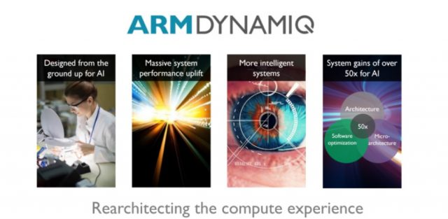 arm-dynamiq