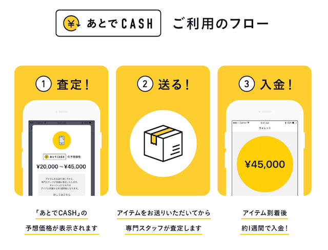 aftercash_001