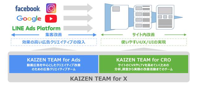 KAIZEN-TEAM-for-X_003