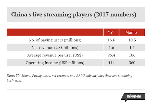 china-live-streaming-numbers-5.png