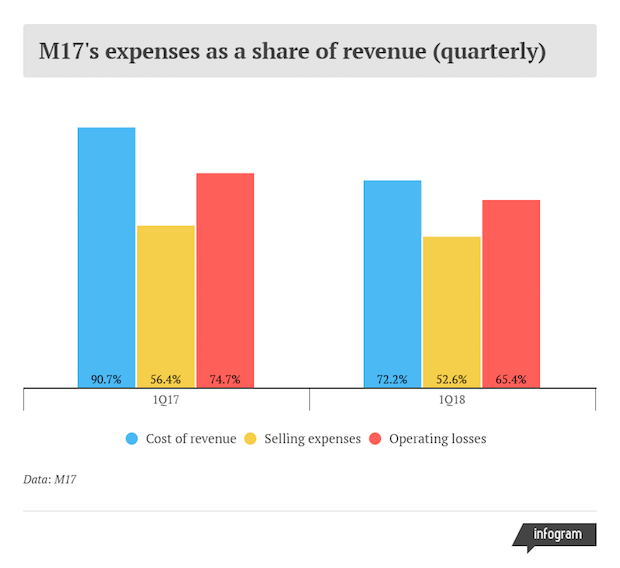 copy-m17-numbers-3.png