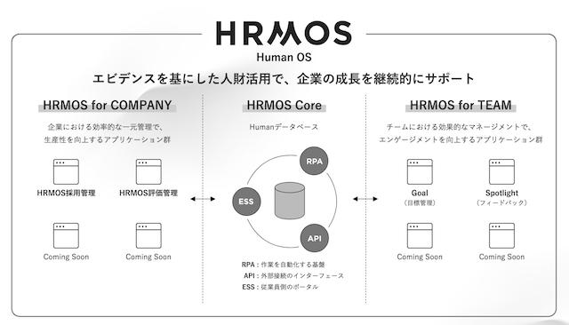 hrmos_002