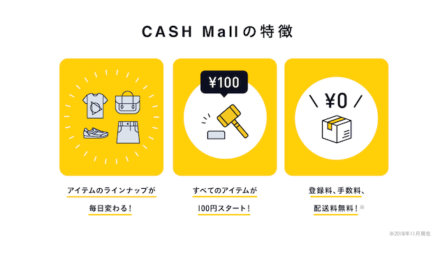 CASH Mall_001