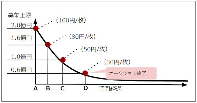financie_003