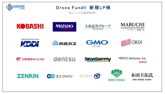 dronefund_001