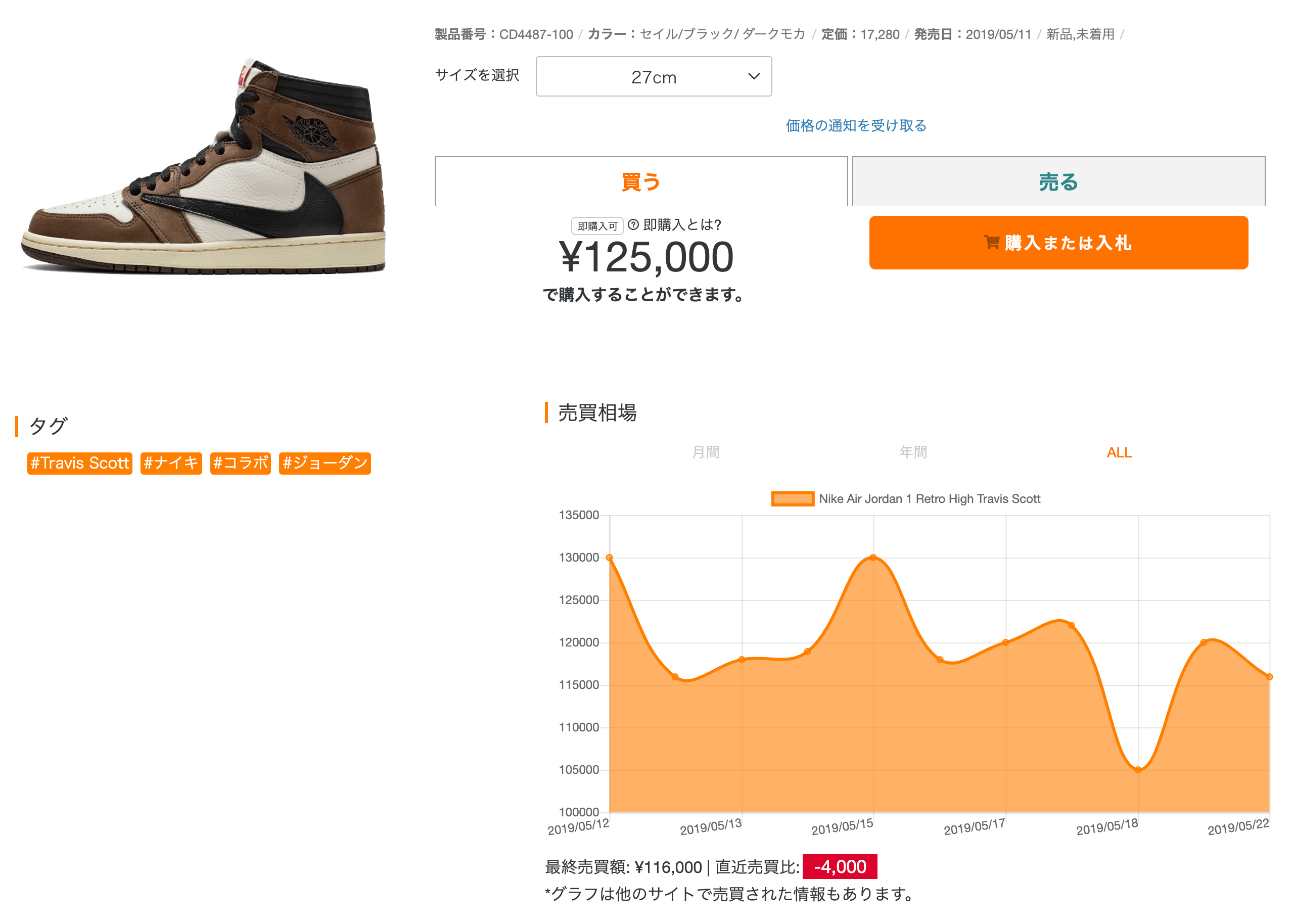 screencapture-monokabu-items-nike-air-jordan-1-retro-high-travis-scott-2019-05-25-08_30_12