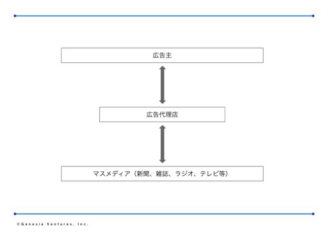 dx-compass_001