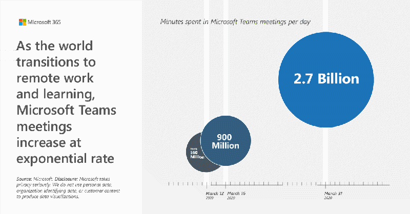 Microsoft-Teams-Meeting-Minutes