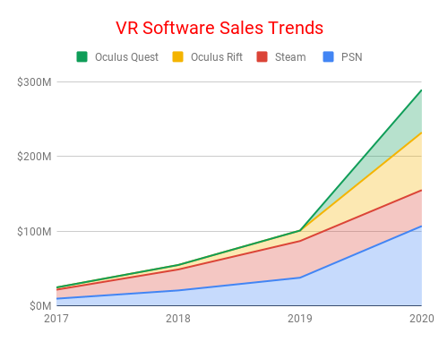 VR-Software-Sales-Trends