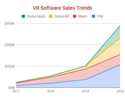 VR-Software-Sales-Trends