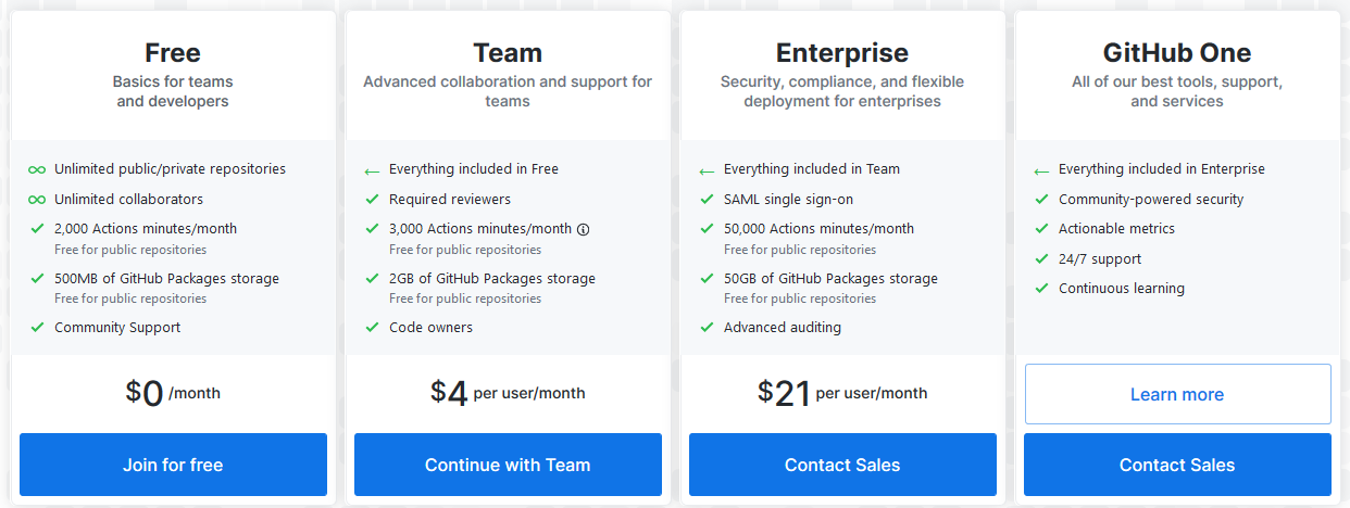 Screenshot_2020-04-14-Pricing-·-Plans-for-every-developer-1