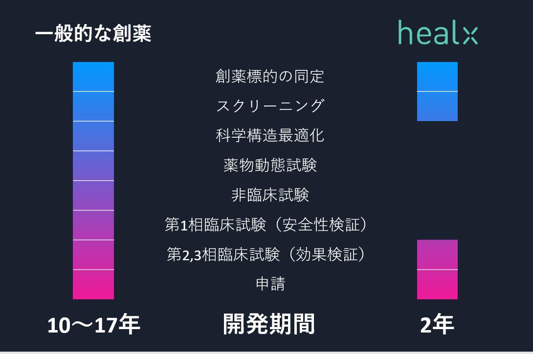 healx2