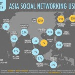 Social_Networking_Users_In_Asia_May_2012-630x500