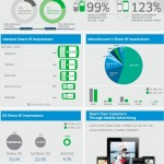 InMobi-Indonesia-mobile-market-2012
