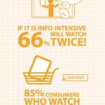 infographic-online-videos1