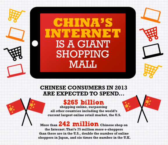 china_online_consumer_technode-01