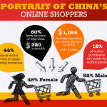 china_online_consumer_technode-02
