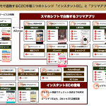 japan_c2c_market_flea_app_and_instant_ec.001.001.001
