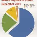Search-engines-in-China-in-2013