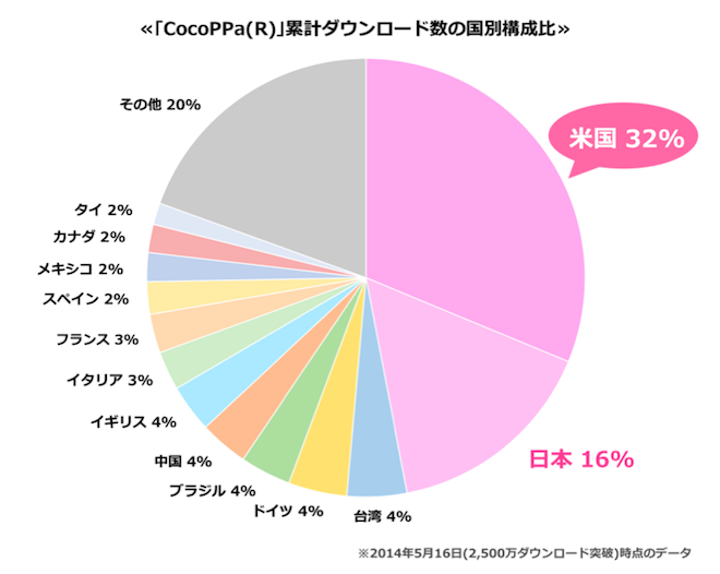 cocoppa_country_25m