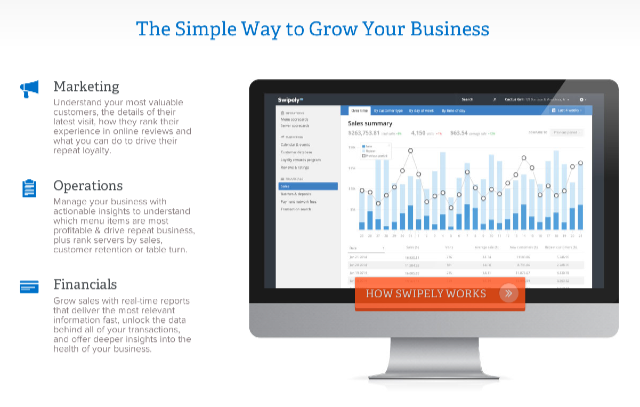 Understand__Manage_and_Grow_Your_Business_-_Swipely