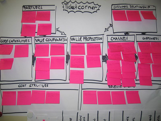 Alexander-Osterwalder-post-its