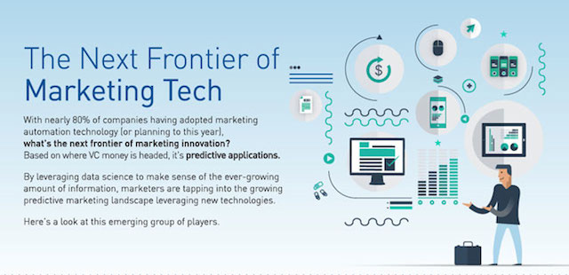 marketing-tech-frontier