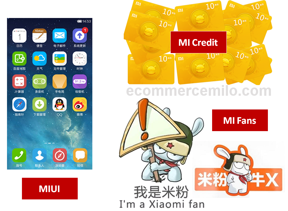 the_strength_of_xiaomi
