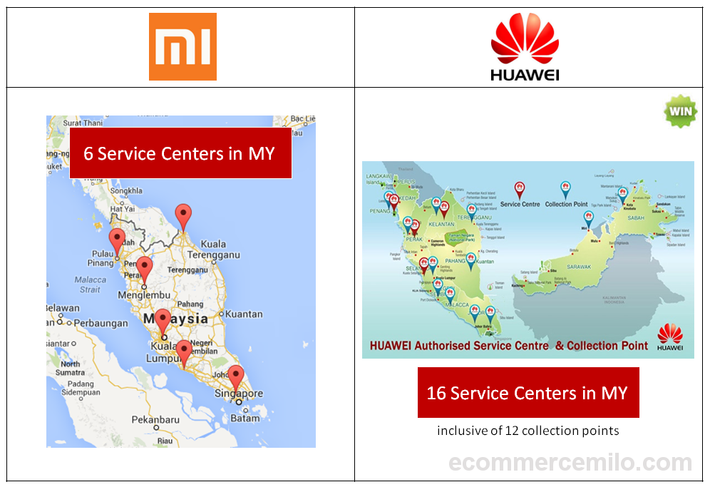 xiaomi_vs_huawei_after_sales_service