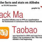 Alibaba-IPO-facts-and-stats-infographic_top