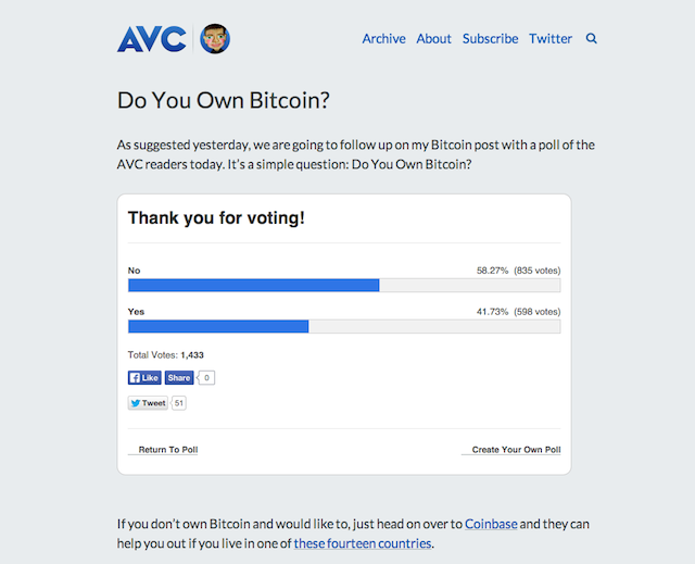 Do_You_Own_Bitcoin__–_AVC