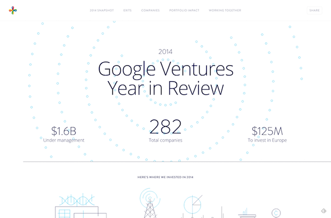 Google Ventures  Year in Review 2014