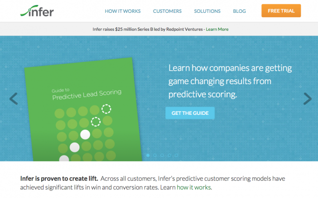 Infer__Predictive_Lead_Scoring_for_Sales___Marketing