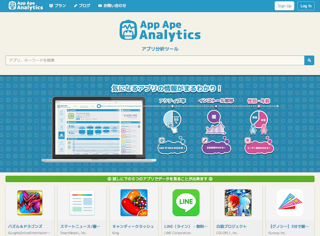 App Ape Analytics