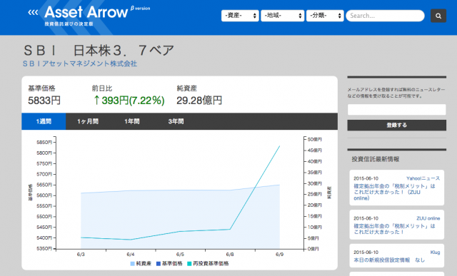asset arrow