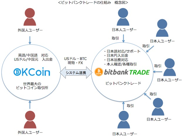 bitbank-trade_screenshot2