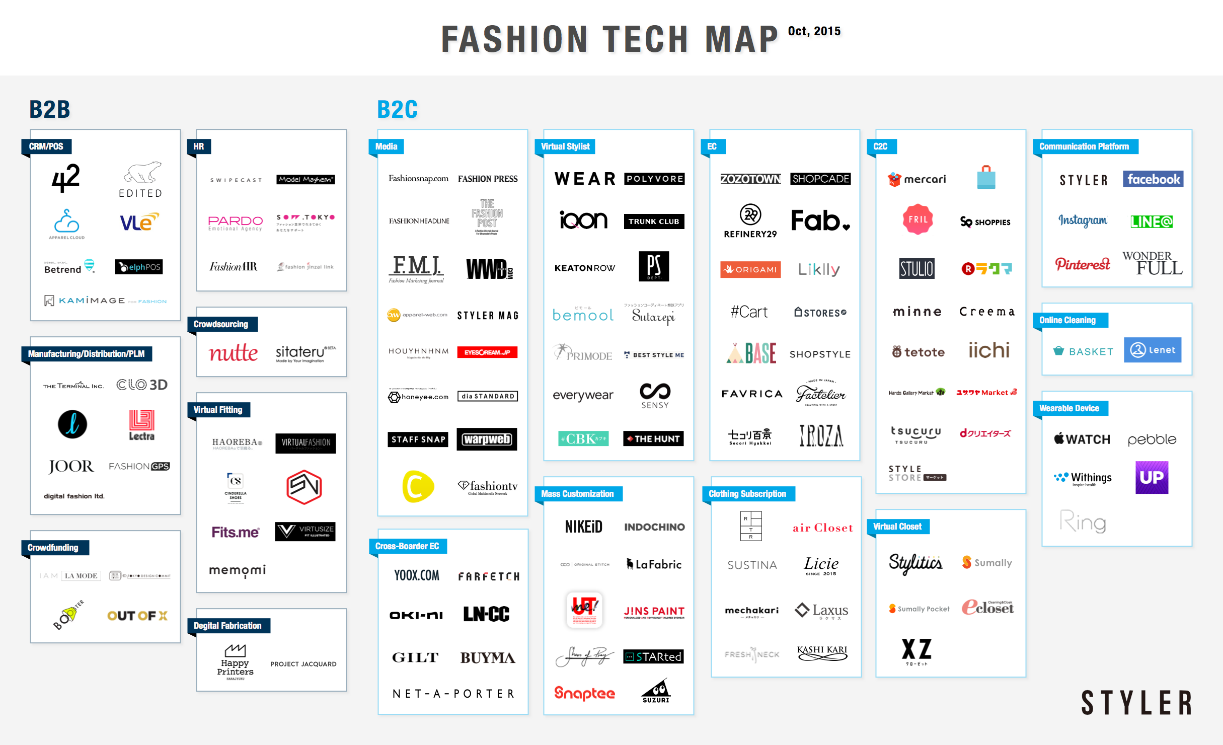 2015-fashiontech-map-by-styler