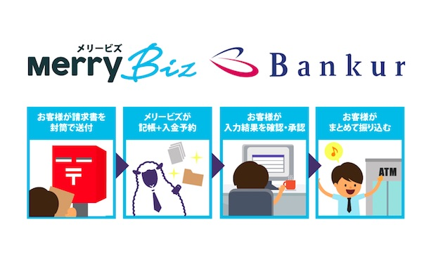 merrybiz-bankur_featuredimage