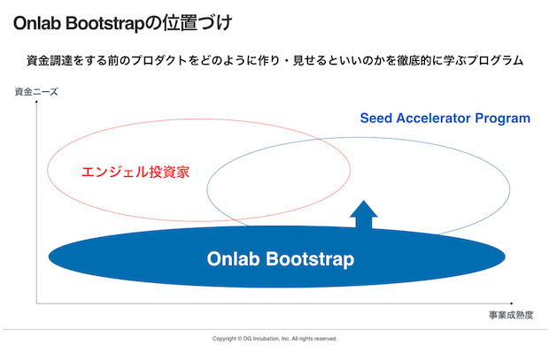 onlab-bootstrap-positioning-diagram