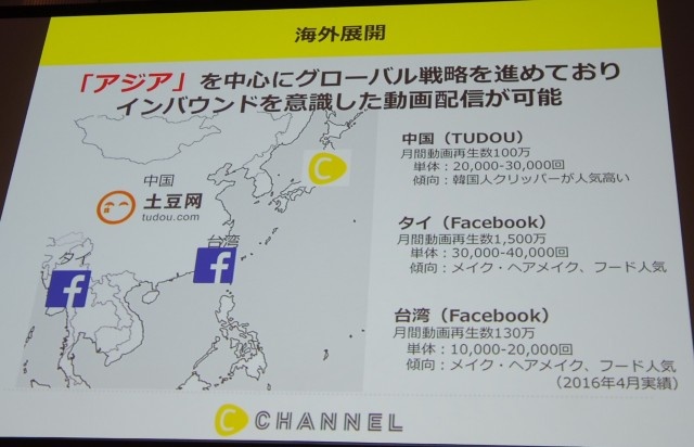 CCHANNEL_000