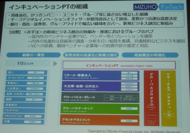 nikkei-fintech-conference-2016-mhfg-diagram