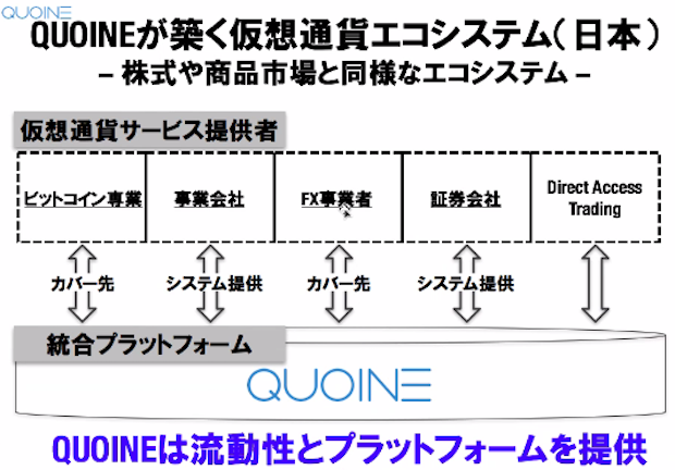 quoine-diagram