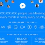 Static-Infographic_Messenger-by-the-Numbers