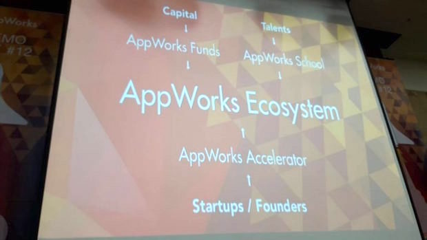 appworks-12th-batch_capital-talent-leverage