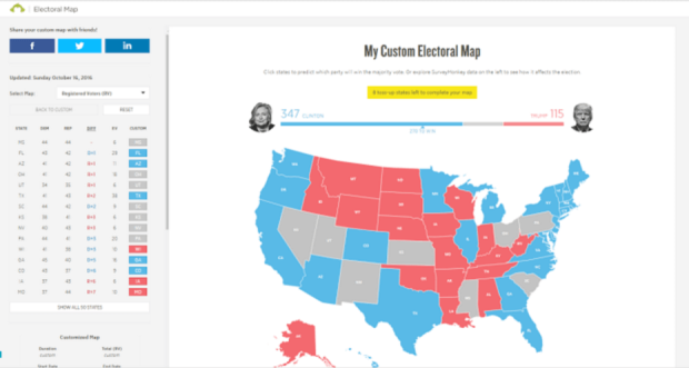 Above: SurveyMonkey Electoral College Map Image Credit: SurveyMonkey