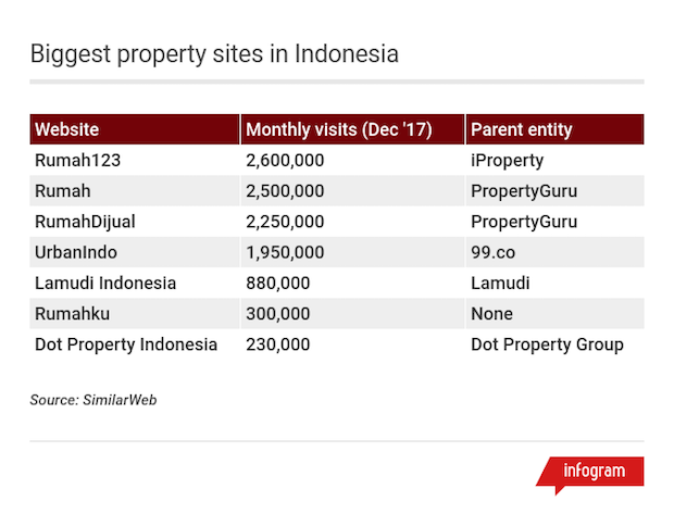 property-market-in-indonesia-1.png