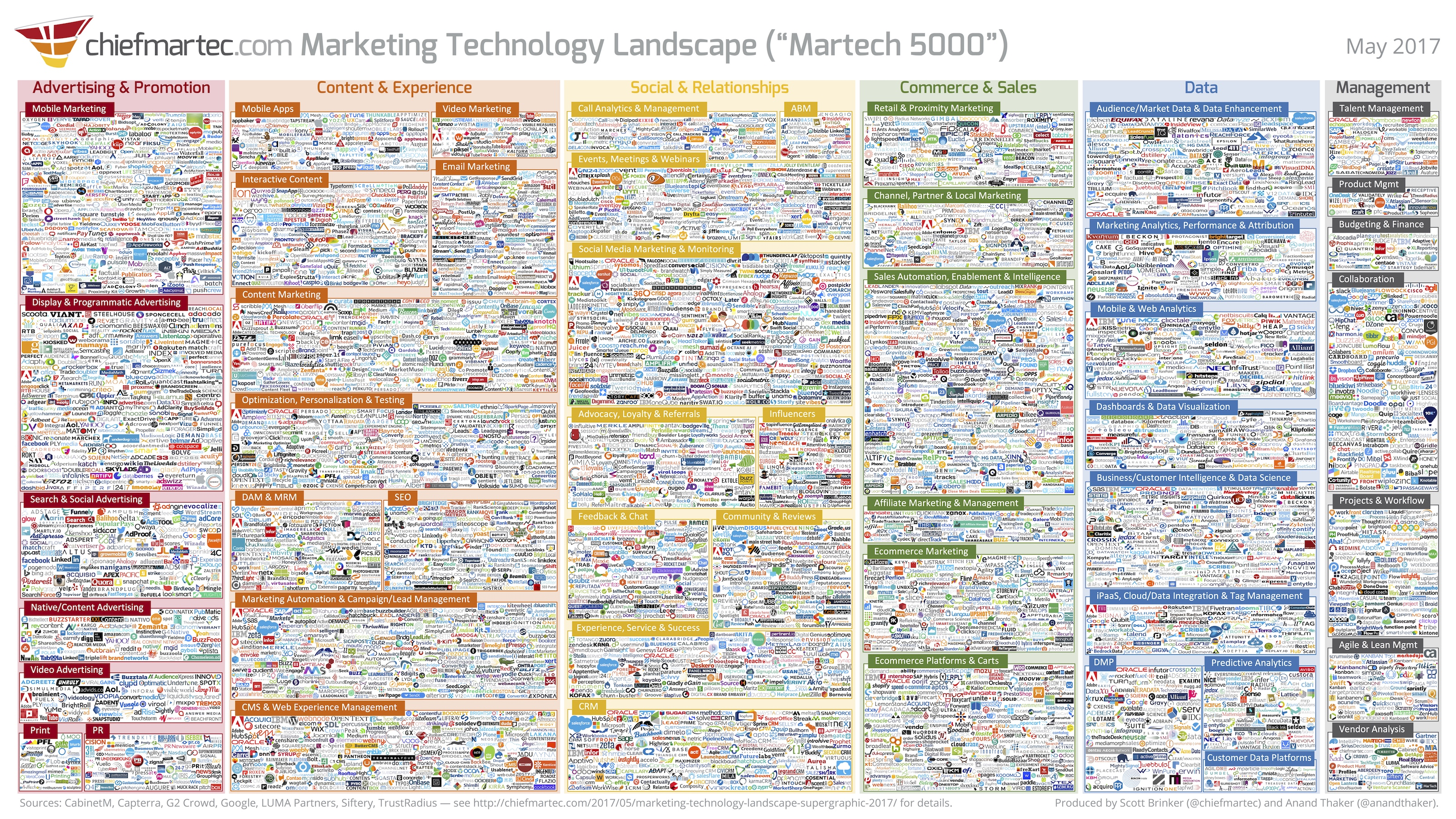 marketing_technology_landscape_2017_slide.jpg